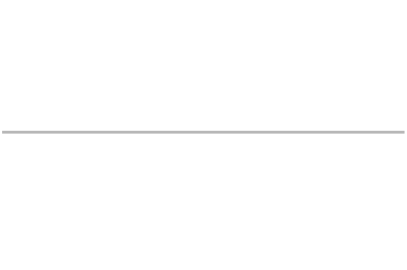 The Munro's from Tain
